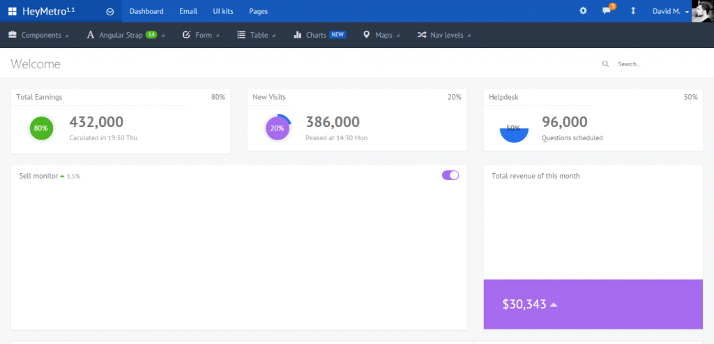 Best Bootstrap HTML Admin Templates