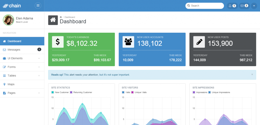 Buy Bootstrap HTML Admin Template