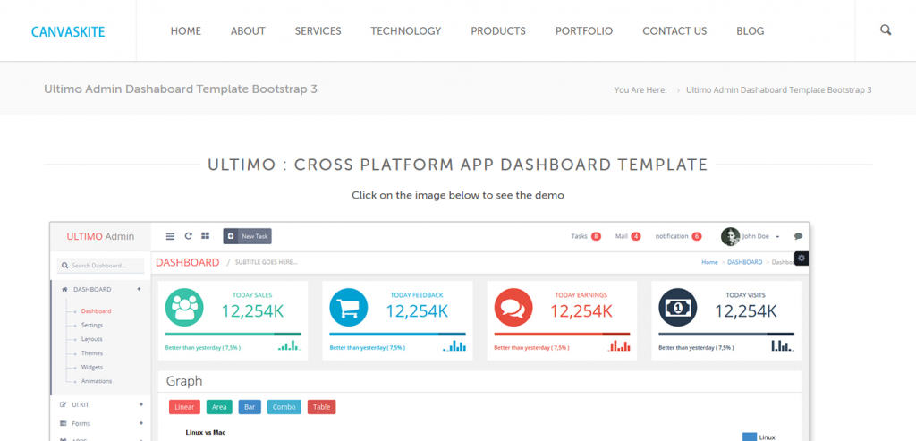 Buy Bootstrap HTML Admin Templates