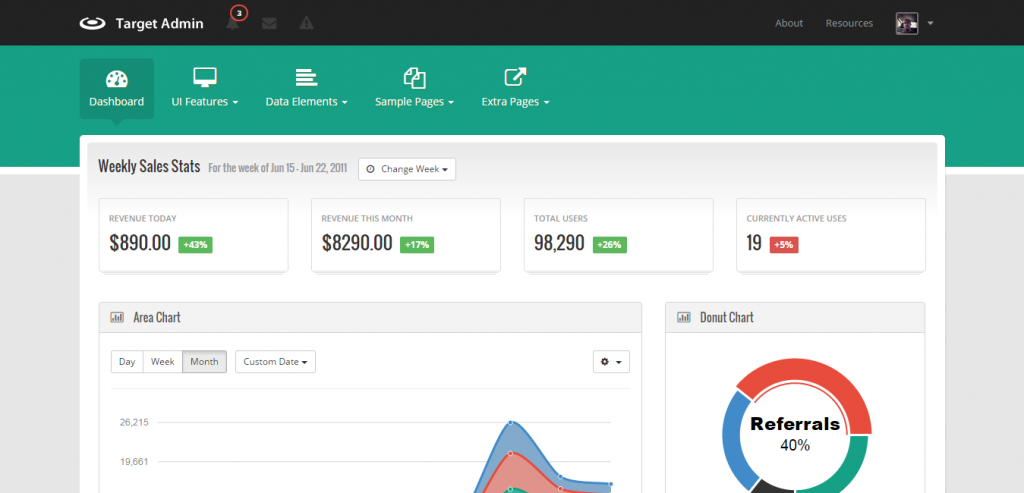 Buy Bootstrap HTML Admin Themes