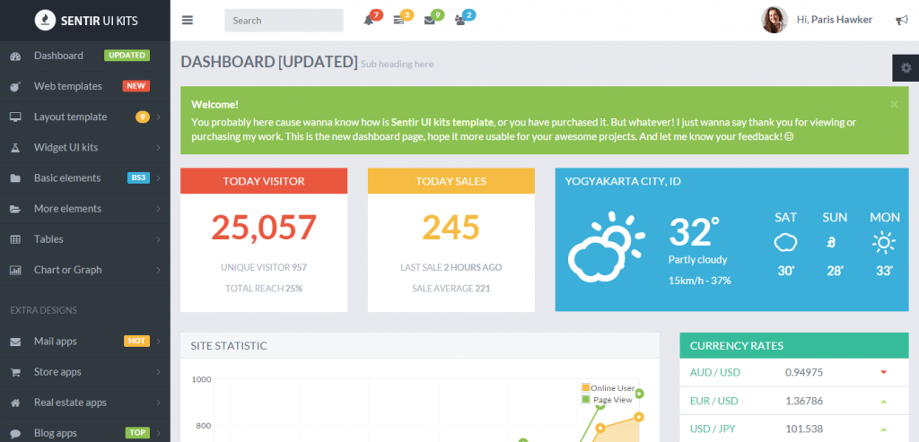 35 bootstrap html admin templates weelii for Bootstrap intranet template