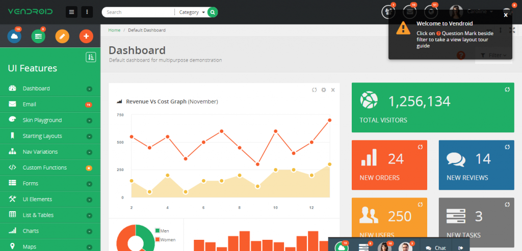 Fluid Bootstrap HTML Admin Themes