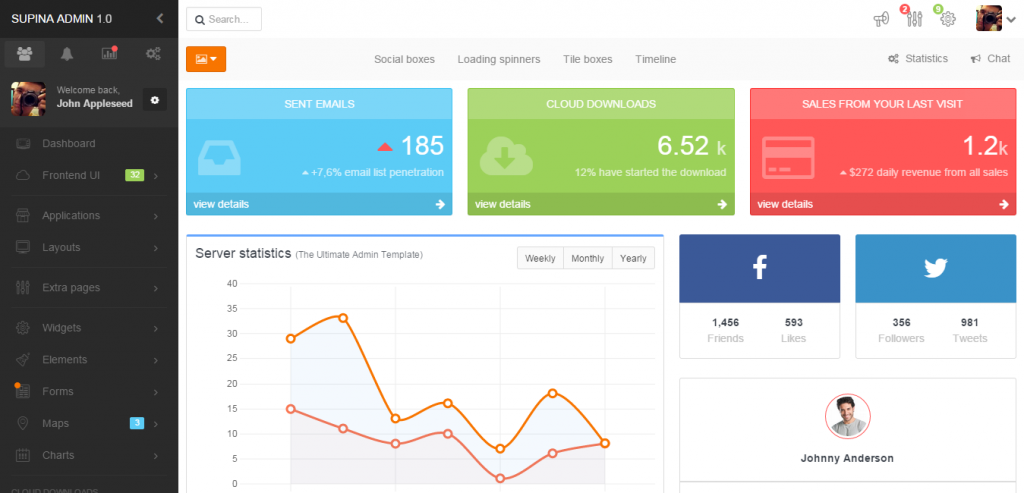 Free Bootstrap HTML Admin Template
