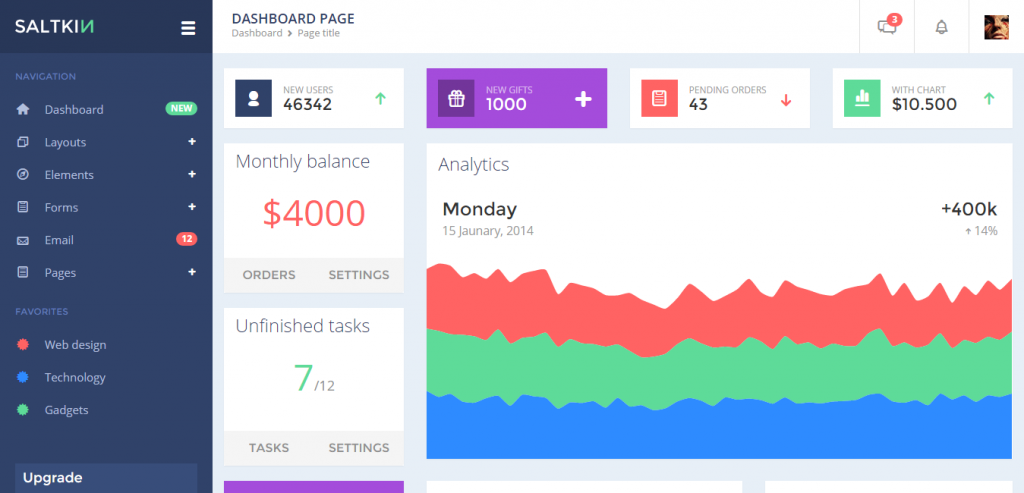 New Bootstrap HTML Admin Themes