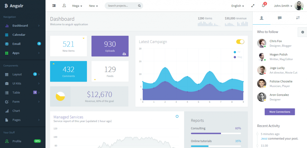 Top Bootstrap HTML Admin Template