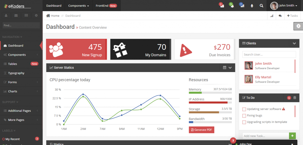 Top Bootstrap HTML Admin Templates