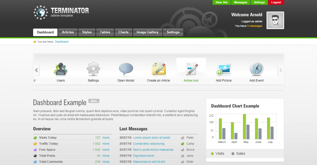 TERMINATOR 13 different Admin Backend pages