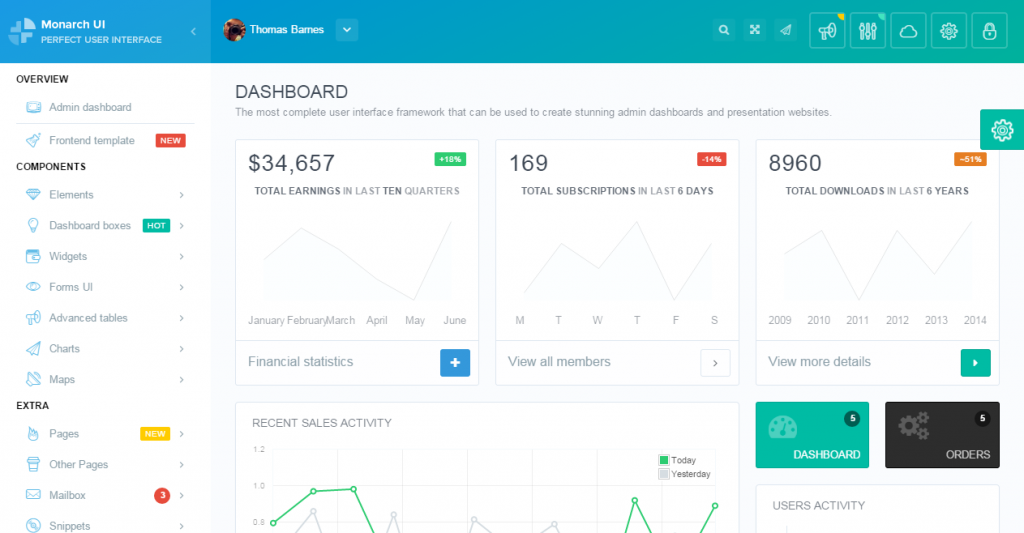 Monarch Responsive Bootstrap AdminFrontend Template With AngularJS