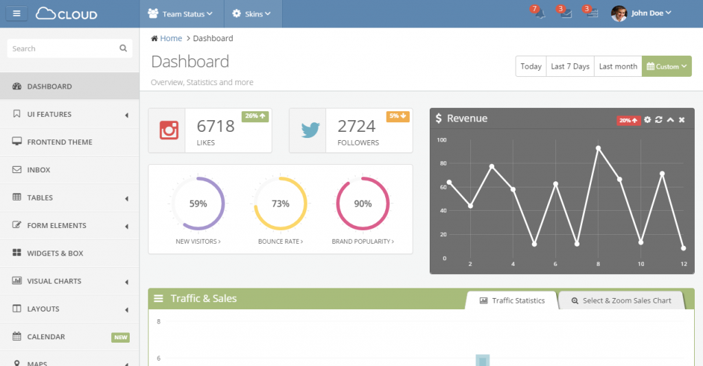 Cloud Admin Bootstrap 3 Responsive Dashboard