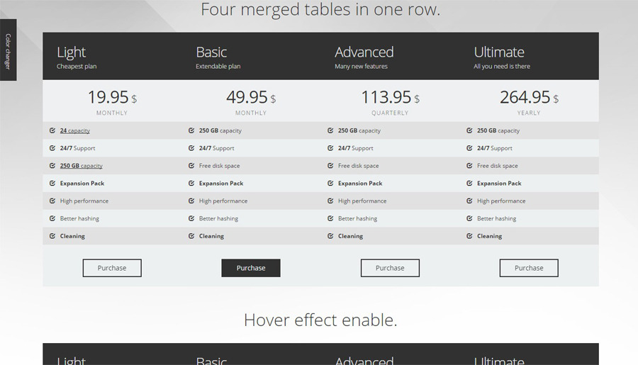 Bootstrap 3 Metro Pricing Tables