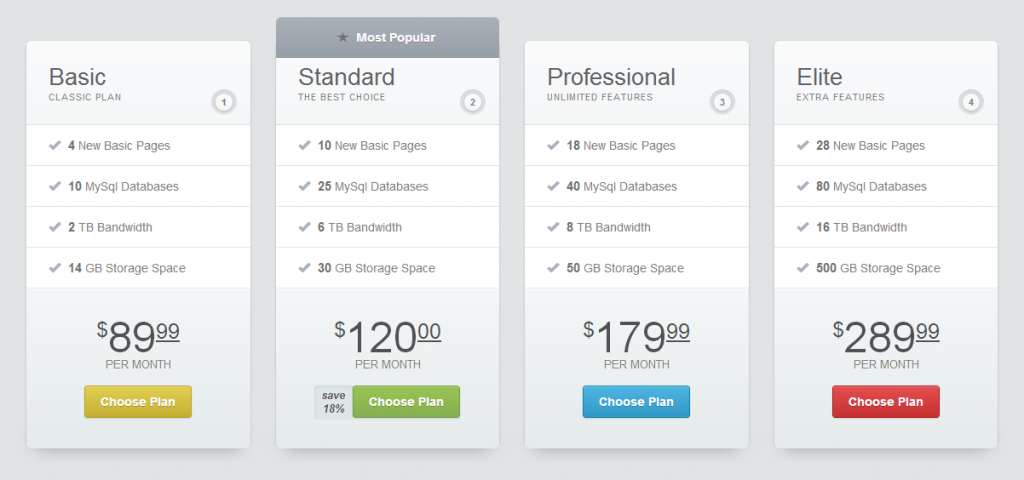 Bootstrap Pricing Tables Pure CSS3