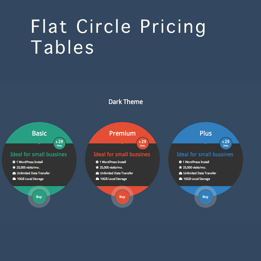 Flat Circle Prices Table