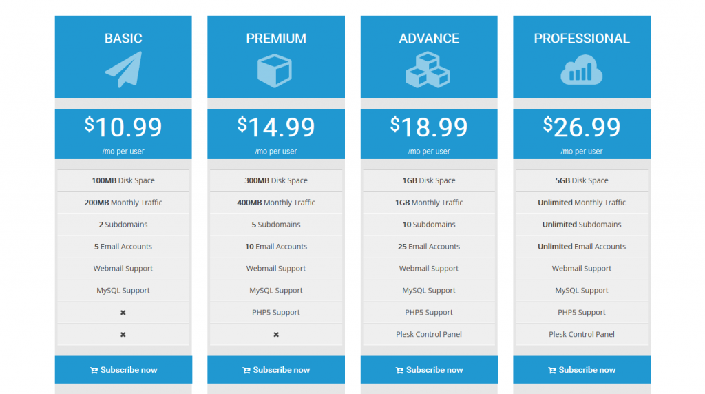Notoiety Bootstrap Pricing Table