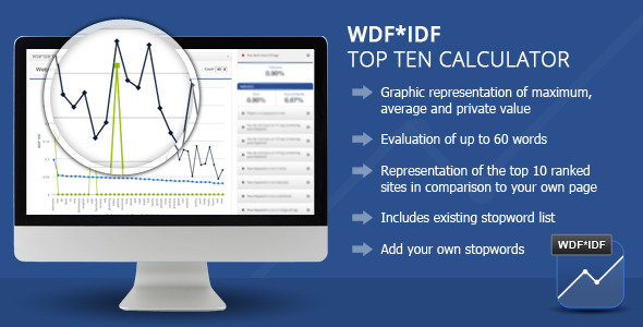 Wordpress WDFIDF SEO Calculator