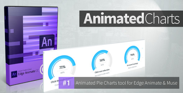 Animated Pie Charts