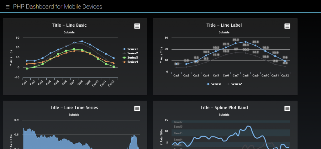PHP Dashboard for Mobile Devices